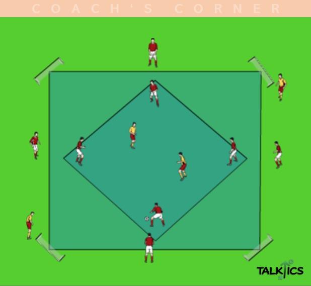 Spielform: Handlungsschnelligkeit durch Positionswechsel