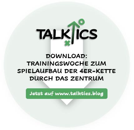 Trainingswoche zum Spielaufbau der 4er-Kette(Download)