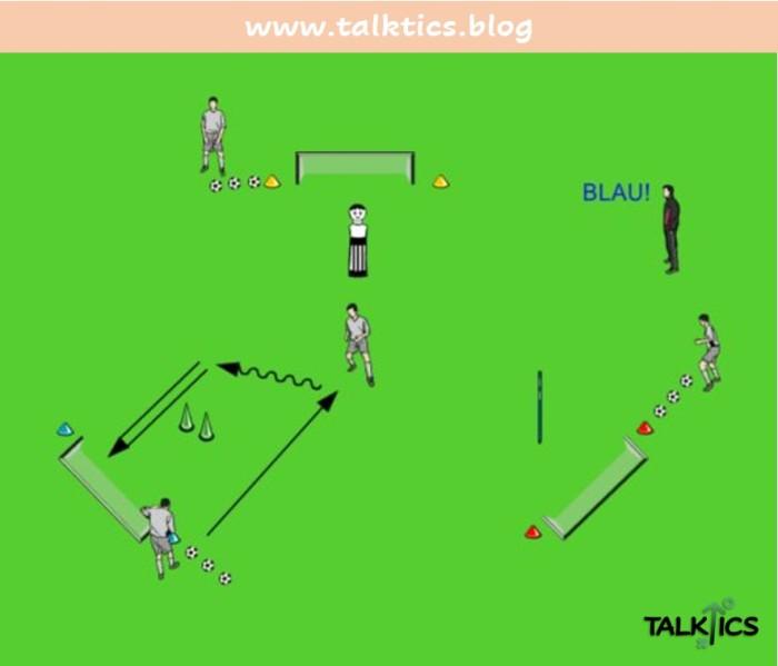 Handlungsschnelligkeit und Technik in der Footbonaut-Simulation (Teil4)