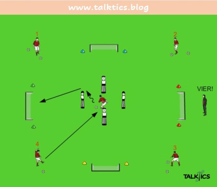 Handlungsschnelligkeit und Technik in der Footbonaut-Simulation (Teil5)